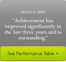 Ofsted 2014 Outstanding